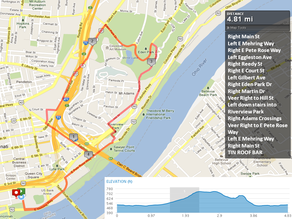 local running routes fleet feet cincy